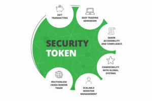 Security Tokens (STO). The securities of tomorrow.